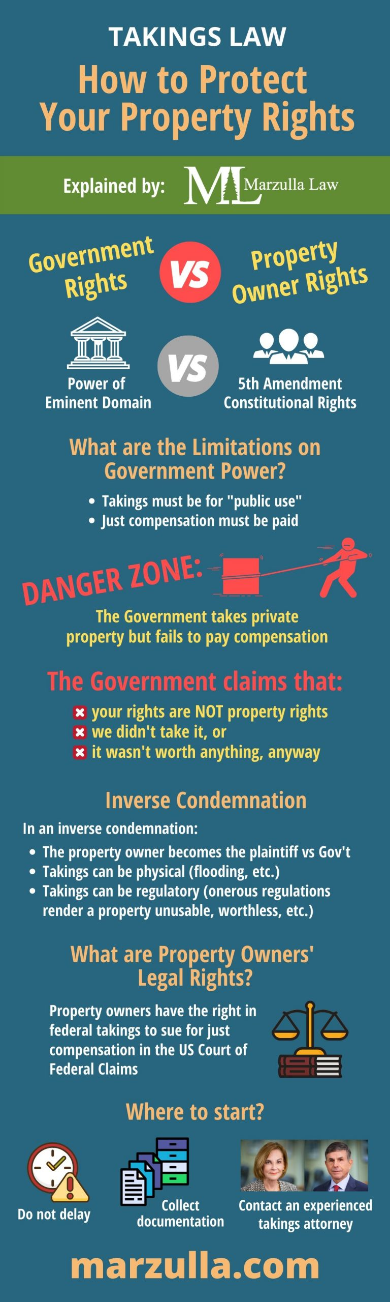 takings law infographic - How to Protect Your Property Rights by Marzulla Law Firm