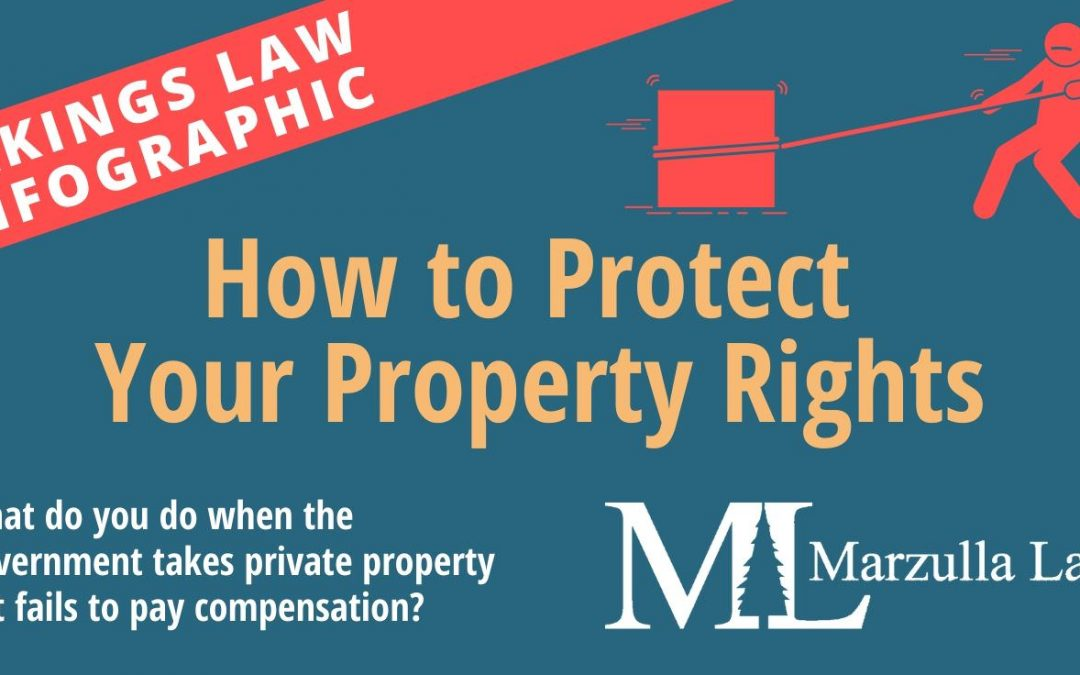 Infographic: How to Protect Your Property Rights in a Federal Taking
